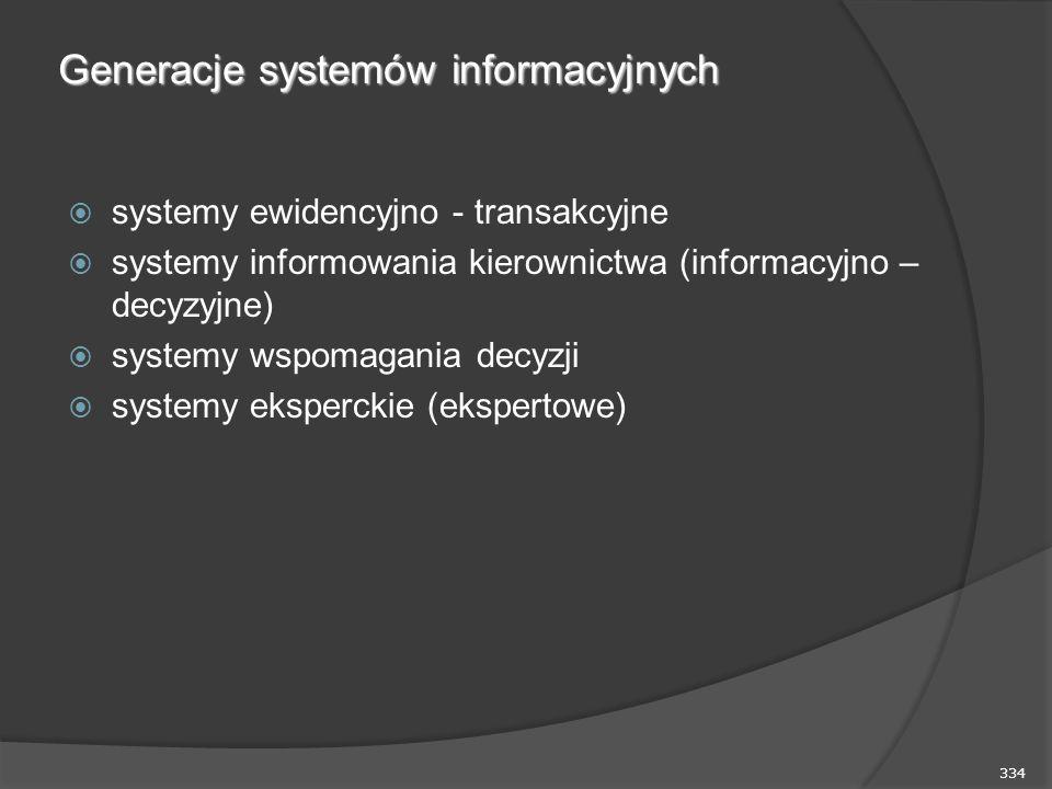 334 Generacje systemów informacyjnych  systemy ewidencyjno - transakcyjne  systemy informowania kierownictwa (informacyjno – decyzyjne)  systemy wspomagania decyzji  systemy eksperckie (ekspertowe)