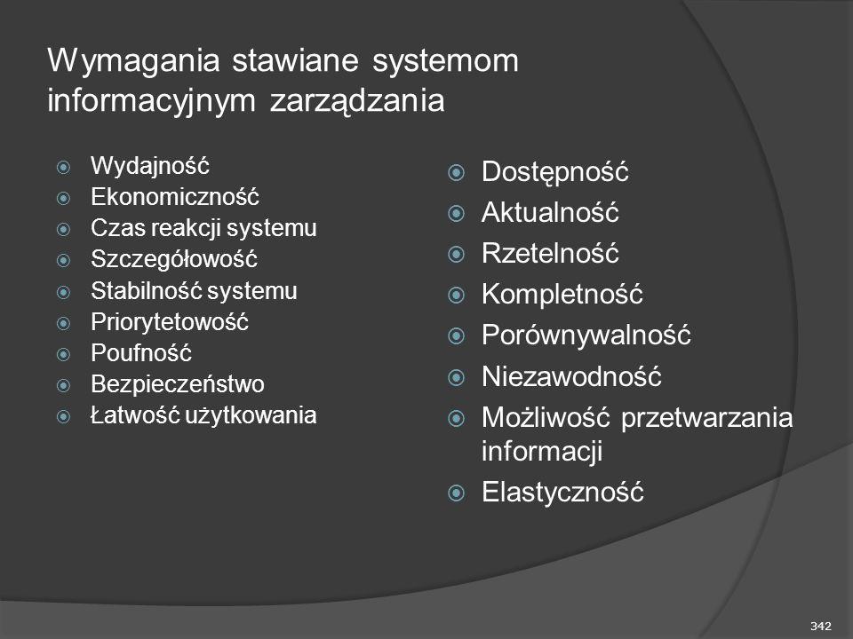 342 Wymagania stawiane systemom informacyjnym zarządzania  Wydajność  Ekonomiczność  Czas reakcji systemu  Szczegółowość  Stabilność systemu  Pr