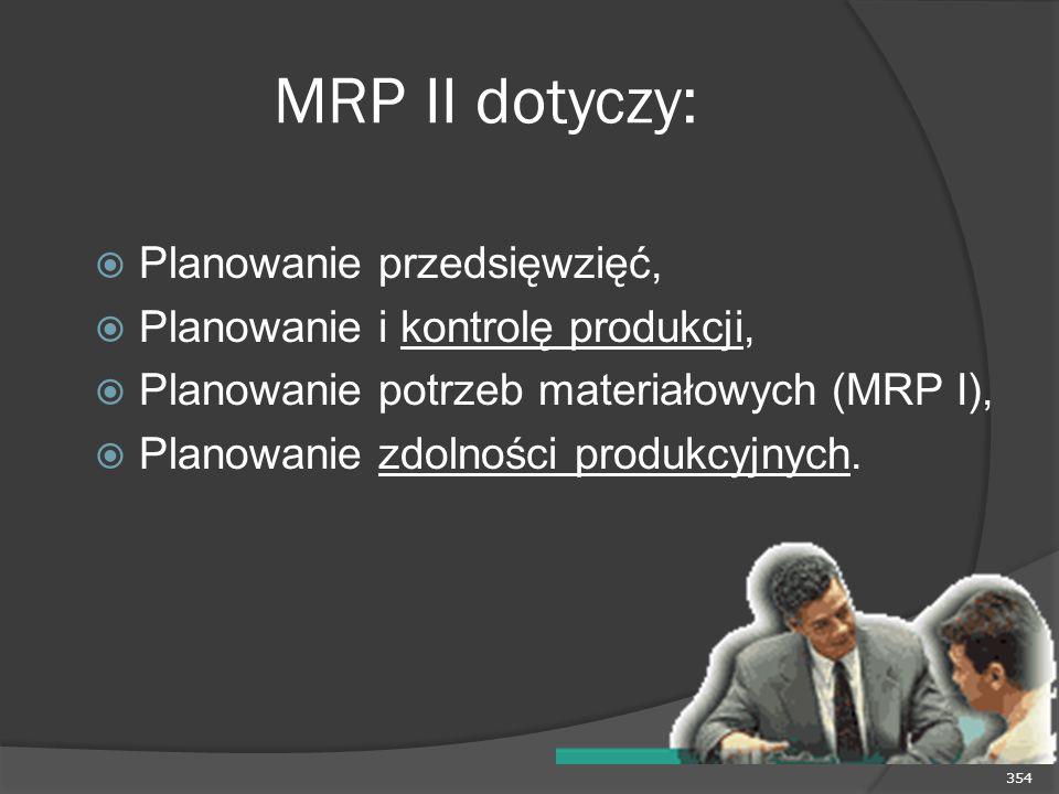 354 MRP II dotyczy:  Planowanie przedsięwzięć,  Planowanie i kontrolę produkcji,  Planowanie potrzeb materiałowych (MRP I),  Planowanie zdolności