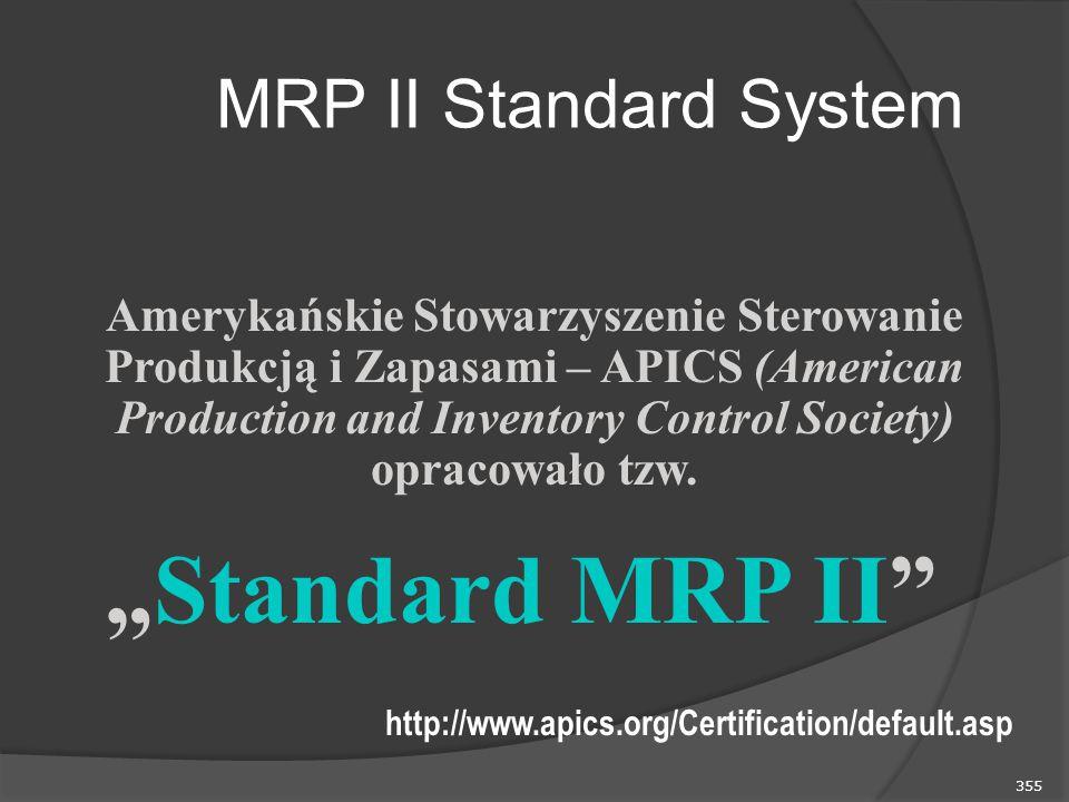 355 MRP II Standard System Amerykańskie Stowarzyszenie Sterowanie Produkcją i Zapasami – APICS (American Production and Inventory Control Society) opracowało tzw.