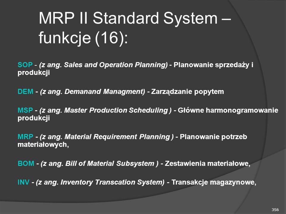356 MRP II Standard System – funkcje (16): SOP - (z ang. Sales and Operation Planning) - Planowanie sprzedaży i produkcji DEM - (z ang. Demanand Manag