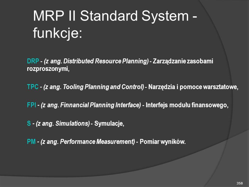 358 DRP - (z ang. Distributed Resource Planning) - Zarządzanie zasobami rozproszonymi, TPC - (z ang. Tooling Planning and Control) - Narzędzia i pomoc
