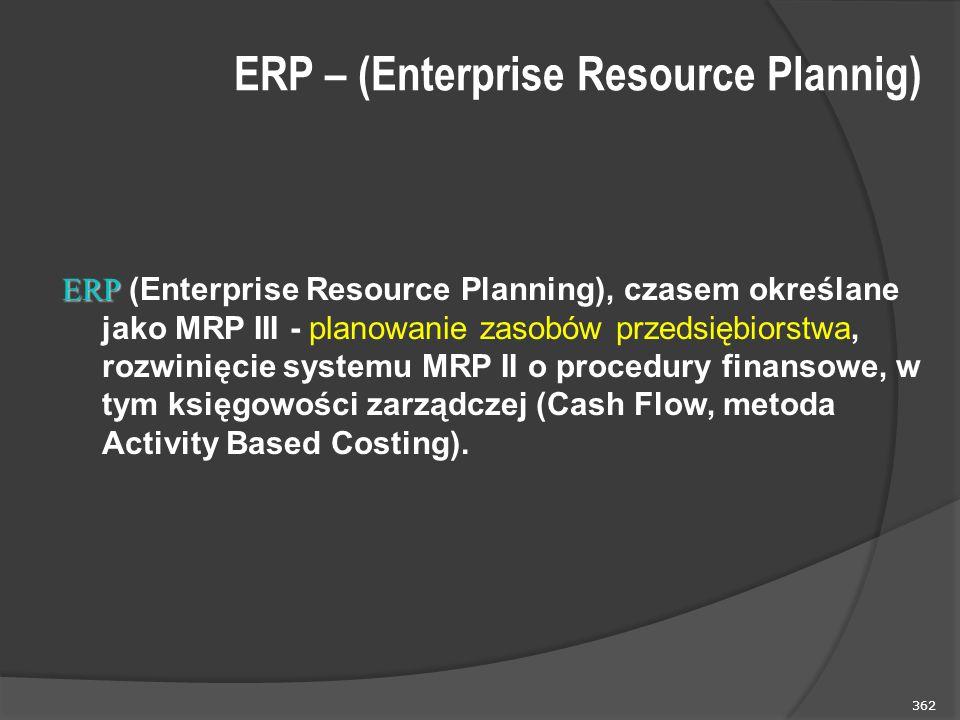 362 ERP ERP (Enterprise Resource Planning), czasem określane jako MRP III - planowanie zasobów przedsiębiorstwa, rozwinięcie systemu MRP II o procedury finansowe, w tym księgowości zarządczej (Cash Flow, metoda Activity Based Costing).
