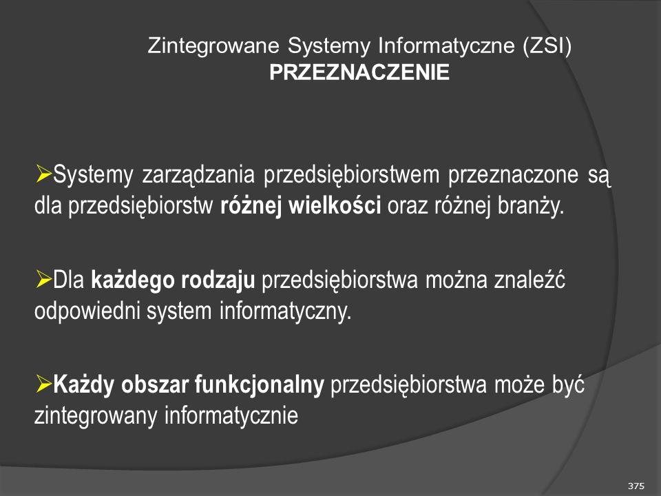 375 Zintegrowane Systemy Informatyczne (ZSI) PRZEZNACZENIE  Systemy zarządzania przedsiębiorstwem przeznaczone są dla przedsiębiorstw różnej wielkośc
