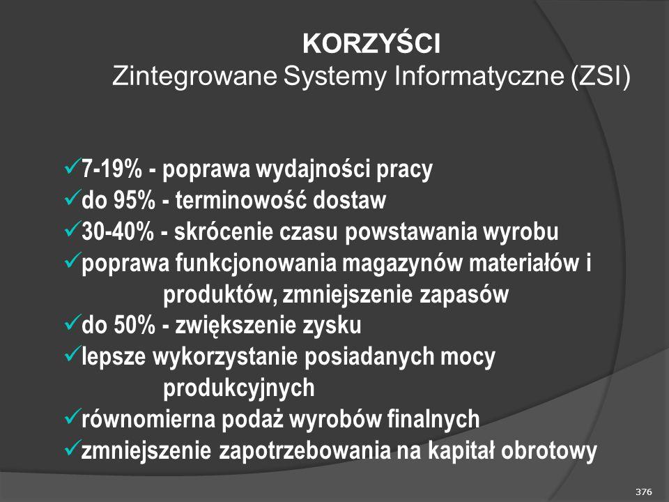 376 7-19% - poprawa wydajności pracy do 95% - terminowość dostaw 30-40% - skrócenie czasu powstawania wyrobu poprawa funkcjonowania magazynów materiał
