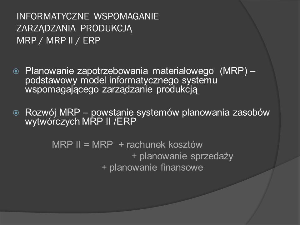 INFORMATYCZNE WSPOMAGANIE ZARZĄDZANIA PRODUKCJĄ MRP / MRP II / ERP  Planowanie zapotrzebowania materiałowego (MRP) – podstawowy model informatycznego systemu wspomagającego zarządzanie produkcją  Rozwój MRP – powstanie systemów planowania zasobów wytwórczych MRP II /ERP MRP II = MRP + rachunek kosztów + planowanie sprzedaży + planowanie finansowe