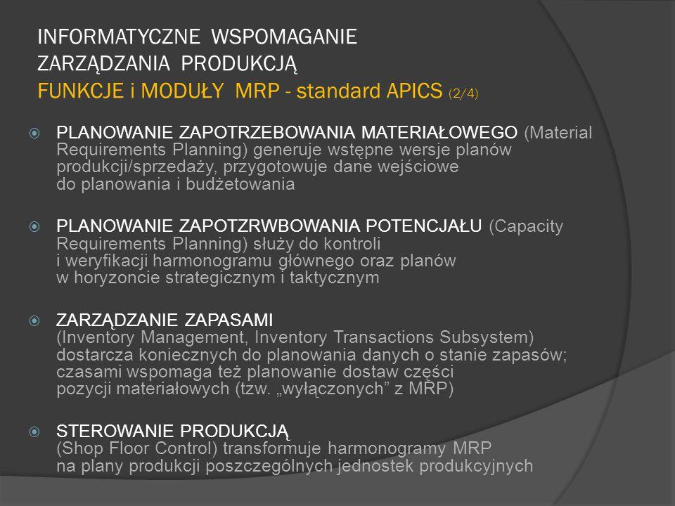 INFORMATYCZNE WSPOMAGANIE ZARZĄDZANIA PRODUKCJĄ FUNKCJE i MODUŁY MRP - standard APICS (2/4)  PLANOWANIE ZAPOTRZEBOWANIA MATERIAŁOWEGO (Material Requirements Planning) generuje wstępne wersje planów produkcji/sprzedaży, przygotowuje dane wejściowe do planowania i budżetowania  PLANOWANIE ZAPOTZRWBOWANIA POTENCJAŁU (Capacity Requirements Planning) służy do kontroli i weryfikacji harmonogramu głównego oraz planów w horyzoncie strategicznym i taktycznym  ZARZĄDZANIE ZAPASAMI (Inventory Management, Inventory Transactions Subsystem) dostarcza koniecznych do planowania danych o stanie zapasów; czasami wspomaga też planowanie dostaw części pozycji materiałowych (tzw.