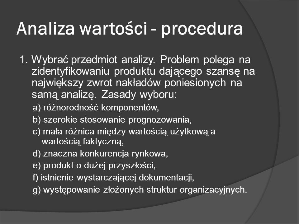 Analiza wartości - procedura 1. Wybrać przedmiot analizy. Problem polega na zidentyfikowaniu produktu dającego szansę na największy zwrot nakładów pon