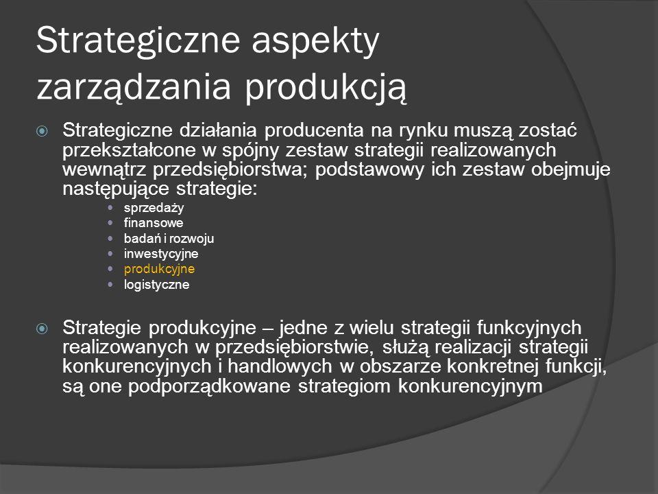 Strategiczne aspekty zarządzania produkcją  Strategiczne działania producenta na rynku muszą zostać przekształcone w spójny zestaw strategii realizow