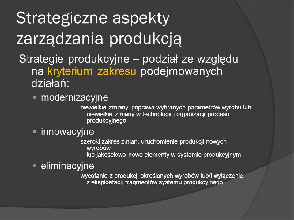 Strategiczne aspekty zarządzania produkcją Strategie produkcyjne – podział ze względu na kryterium zakresu podejmowanych działań: modernizacyjne niewielkie zmiany, poprawa wybranych parametrów wyrobu lub niewielkie zmiany w technologii i organizacji procesu produkcyjnego innowacyjne szeroki zakres zmian, uruchomienie produkcji nowych wyrobów lub jakościowo nowe elementy w systemie produkcyjnym eliminacyjne wycofanie z produkcji określonych wyrobów lub/i wyłączenie z eksploatacji fragmentów systemu produkcyjnego