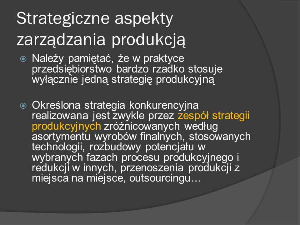 Strategiczne aspekty zarządzania produkcją  Należy pamiętać, że w praktyce przedsiębiorstwo bardzo rzadko stosuje wyłącznie jedną strategię produkcyjną  Określona strategia konkurencyjna realizowana jest zwykle przez zespół strategii produkcyjnych zróżnicowanych według asortymentu wyrobów finalnych, stosowanych technologii, rozbudowy potencjału w wybranych fazach procesu produkcyjnego i redukcji w innych, przenoszenia produkcji z miejsca na miejsce, outsourcingu…