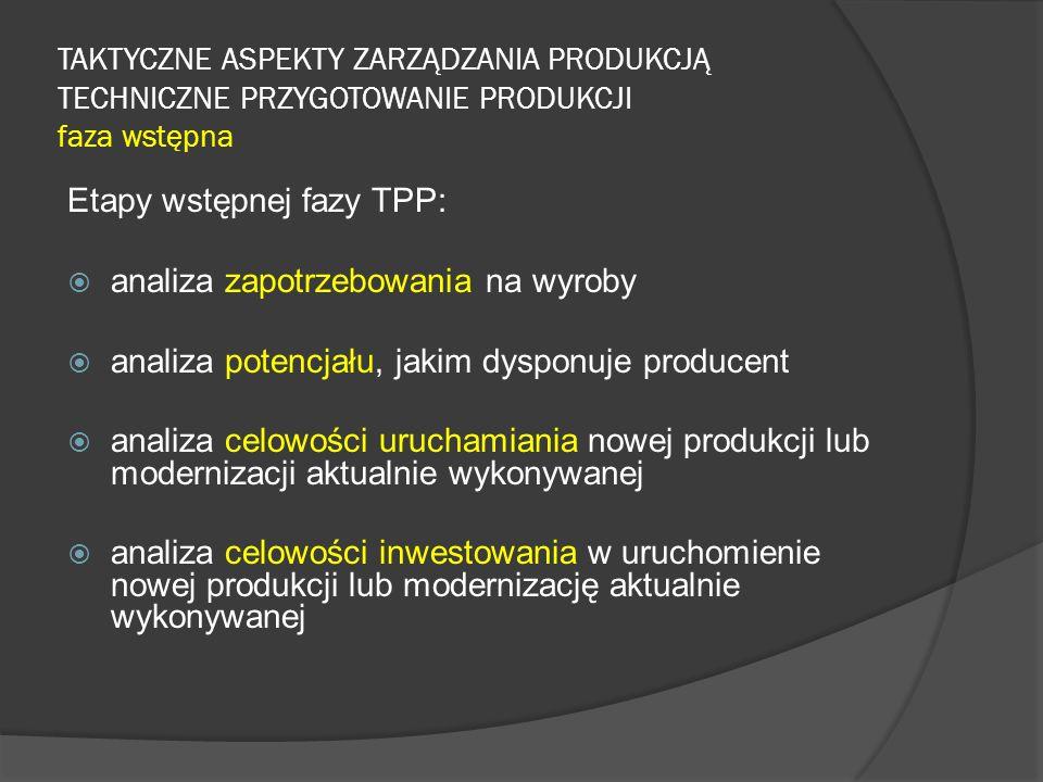 TAKTYCZNE ASPEKTY ZARZĄDZANIA PRODUKCJĄ TECHNICZNE PRZYGOTOWANIE PRODUKCJI faza wstępna Etapy wstępnej fazy TPP:  analiza zapotrzebowania na wyroby  analiza potencjału, jakim dysponuje producent  analiza celowości uruchamiania nowej produkcji lub modernizacji aktualnie wykonywanej  analiza celowości inwestowania w uruchomienie nowej produkcji lub modernizację aktualnie wykonywanej