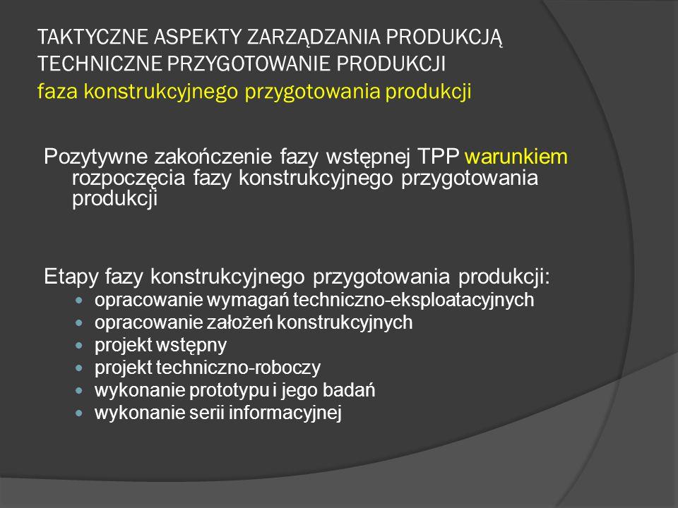 TAKTYCZNE ASPEKTY ZARZĄDZANIA PRODUKCJĄ TECHNICZNE PRZYGOTOWANIE PRODUKCJI faza konstrukcyjnego przygotowania produkcji Pozytywne zakończenie fazy wstępnej TPP warunkiem rozpoczęcia fazy konstrukcyjnego przygotowania produkcji Etapy fazy konstrukcyjnego przygotowania produkcji: opracowanie wymagań techniczno-eksploatacyjnych opracowanie założeń konstrukcyjnych projekt wstępny projekt techniczno-roboczy wykonanie prototypu i jego badań wykonanie serii informacyjnej