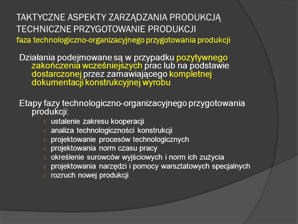 TAKTYCZNE ASPEKTY ZARZĄDZANIA PRODUKCJĄ TECHNICZNE PRZYGOTOWANIE PRODUKCJI faza technologiczno-organizacyjnego przygotowania produkcji Działania podejmowane są w przypadku pozytywnego zakończenia wcześniejszych prac lub na podstawie dostarczonej przez zamawiającego kompletnej dokumentacji konstrukcyjnej wyrobu Etapy fazy technologiczno-organizacyjnego przygotowania produkcji: ○ ustalenie zakresu kooperacji ○ analiza technologiczności konstrukcji ○ projektowanie procesów technologicznych ○ projektowania norm czasu pracy ○ określenie surowców wyjściowych i norm ich zużycia ○ projektowania narzędzi i pomocy warsztatowych specjalnych ○ rozruch nowej produkcji