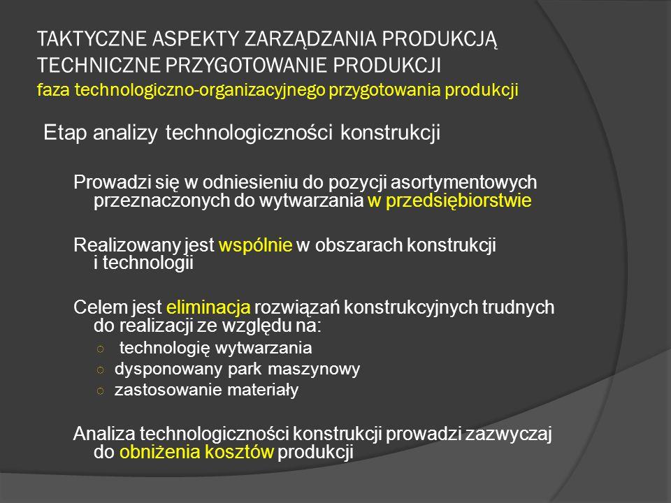 TAKTYCZNE ASPEKTY ZARZĄDZANIA PRODUKCJĄ TECHNICZNE PRZYGOTOWANIE PRODUKCJI faza technologiczno-organizacyjnego przygotowania produkcji Etap analizy technologiczności konstrukcji Prowadzi się w odniesieniu do pozycji asortymentowych przeznaczonych do wytwarzania w przedsiębiorstwie Realizowany jest wspólnie w obszarach konstrukcji i technologii Celem jest eliminacja rozwiązań konstrukcyjnych trudnych do realizacji ze względu na: ○ technologię wytwarzania ○ dysponowany park maszynowy ○ zastosowanie materiały Analiza technologiczności konstrukcji prowadzi zazwyczaj do obniżenia kosztów produkcji