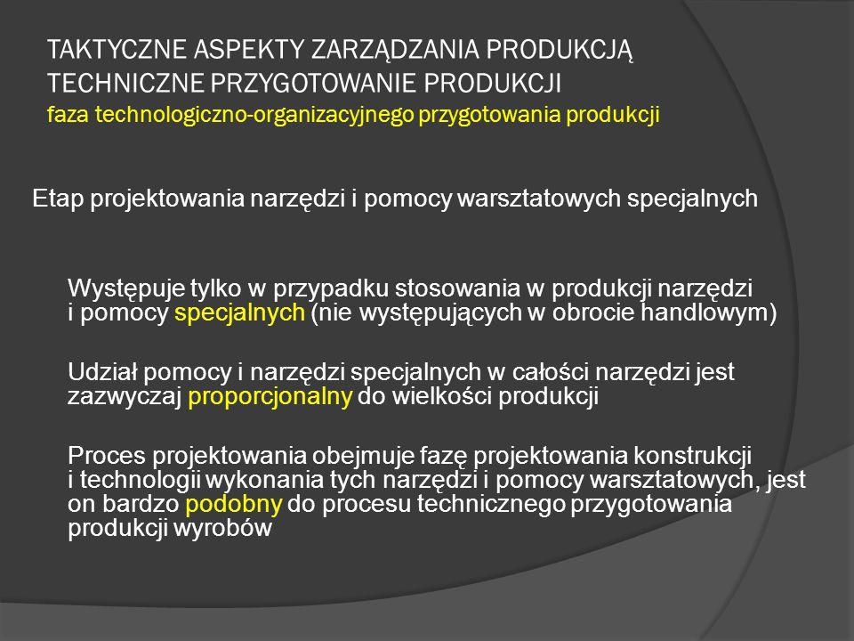 TAKTYCZNE ASPEKTY ZARZĄDZANIA PRODUKCJĄ TECHNICZNE PRZYGOTOWANIE PRODUKCJI faza technologiczno-organizacyjnego przygotowania produkcji Etap projektowania narzędzi i pomocy warsztatowych specjalnych Występuje tylko w przypadku stosowania w produkcji narzędzi i pomocy specjalnych (nie występujących w obrocie handlowym) Udział pomocy i narzędzi specjalnych w całości narzędzi jest zazwyczaj proporcjonalny do wielkości produkcji Proces projektowania obejmuje fazę projektowania konstrukcji i technologii wykonania tych narzędzi i pomocy warsztatowych, jest on bardzo podobny do procesu technicznego przygotowania produkcji wyrobów