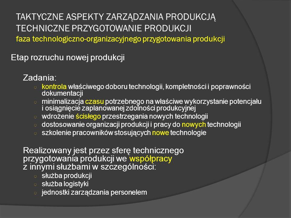 TAKTYCZNE ASPEKTY ZARZĄDZANIA PRODUKCJĄ TECHNICZNE PRZYGOTOWANIE PRODUKCJI faza technologiczno-organizacyjnego przygotowania produkcji Etap rozruchu n