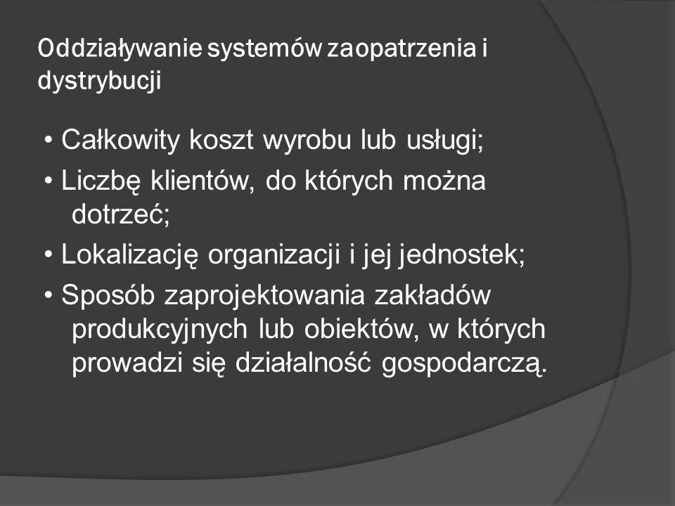 Oddziaływanie systemów zaopatrzenia i dystrybucji Całkowity koszt wyrobu lub usługi; Liczbę klientów, do których można dotrzeć; Lokalizację organizacj