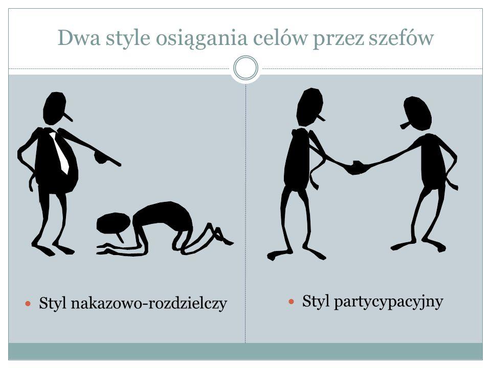 Wojciech Sekulski Dziękuję. sekulscy@neostrada.pl