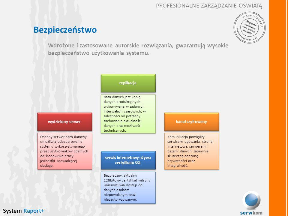 PROFESIONALNE ZARZĄDZANIE OŚWIATĄ Bezpieczeństwo Wdrożone i zastosowane autorskie rozwiązania, gwarantują wysokie bezpieczeństwo użytkowania systemu.