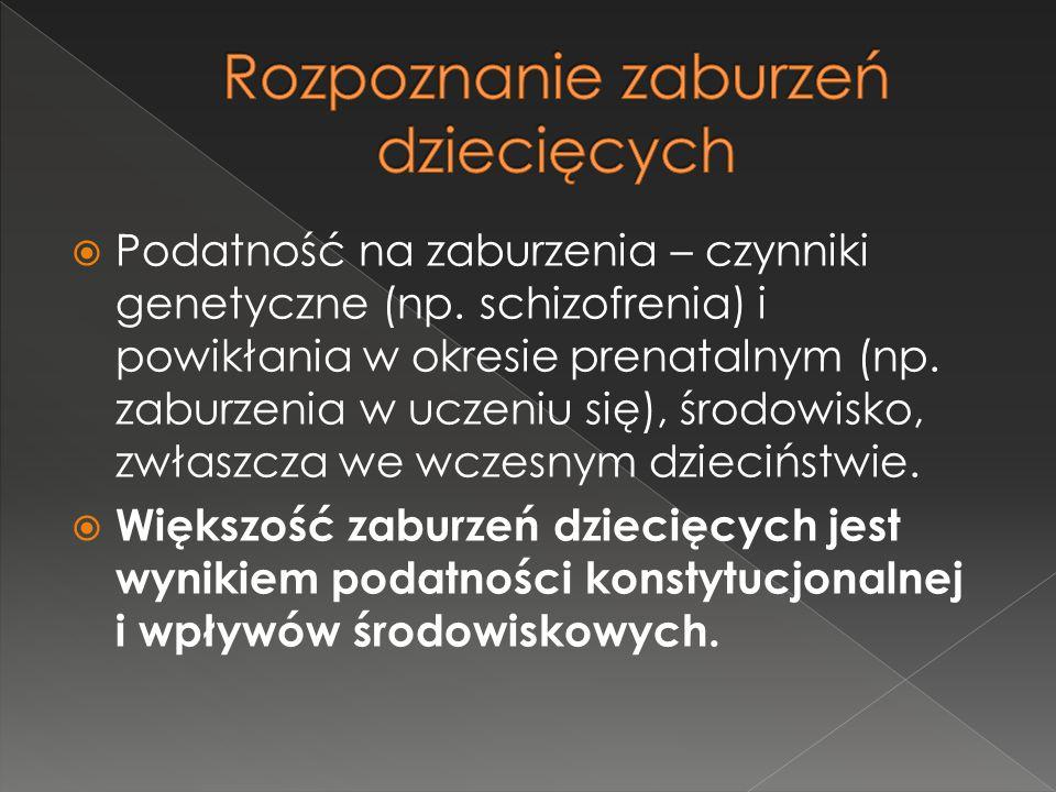  Podatność na zaburzenia – czynniki genetyczne (np. schizofrenia) i powikłania w okresie prenatalnym (np. zaburzenia w uczeniu się), środowisko, zwła