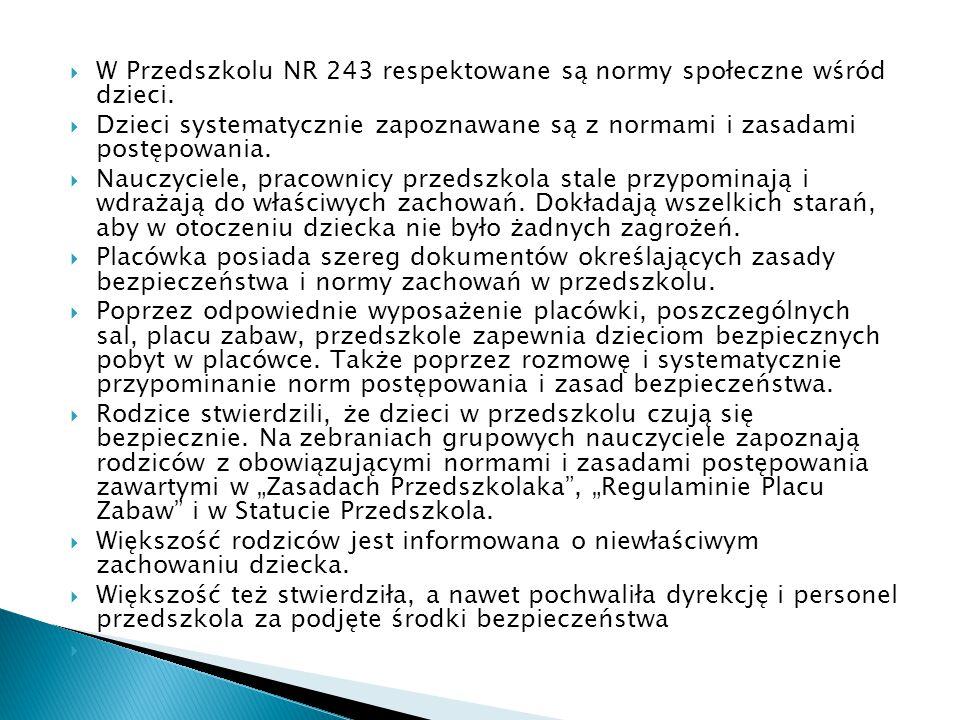  W Przedszkolu NR 243 respektowane są normy społeczne wśród dzieci.  Dzieci systematycznie zapoznawane są z normami i zasadami postępowania.  Naucz