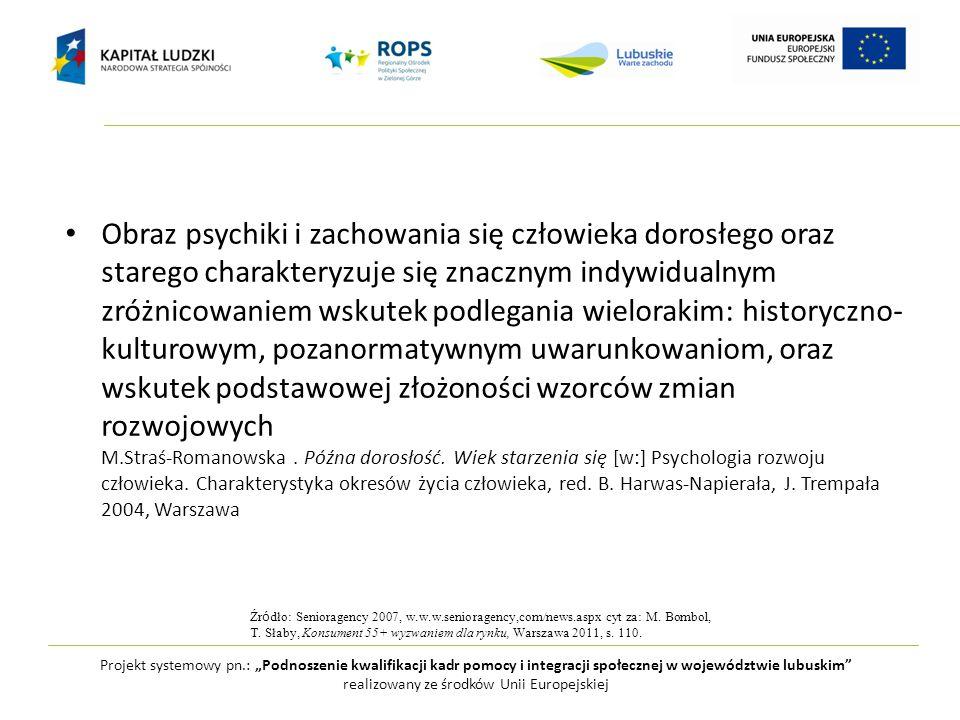 Źr ó dło: Senioragency 2007, w.w.w.senioragency,com/news.aspx cyt za: M. Bombol, T. Słaby, Konsument 55+ wyzwaniem dla rynku, Warszawa 2011, s. 110. P