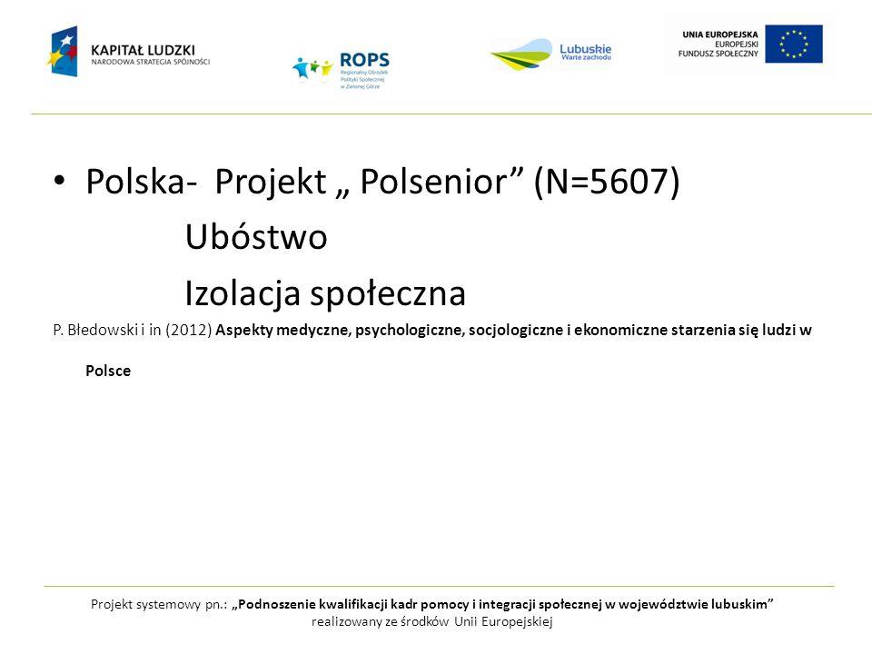 """Polska- Projekt """" Polsenior"""" (N=5607) Ubóstwo Izolacja społeczna P. Błedowski i in (2012) Aspekty medyczne, psychologiczne, socjologiczne i ekonomiczn"""