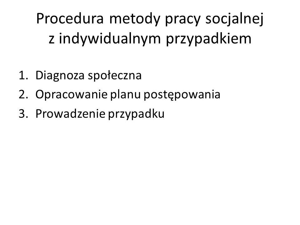Procedura metody pracy socjalnej z indywidualnym przypadkiem 1.Diagnoza społeczna 2.Opracowanie planu postępowania 3.Prowadzenie przypadku