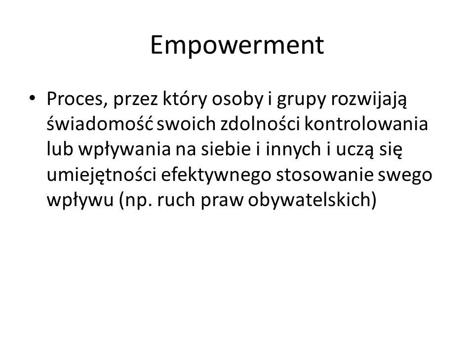 Empowerment Proces, przez który osoby i grupy rozwijają świadomość swoich zdolności kontrolowania lub wpływania na siebie i innych i uczą się umiejętn