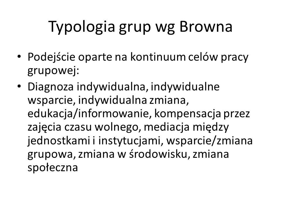 Typologia grup wg Browna Podejście oparte na kontinuum celów pracy grupowej: Diagnoza indywidualna, indywidualne wsparcie, indywidualna zmiana, edukac
