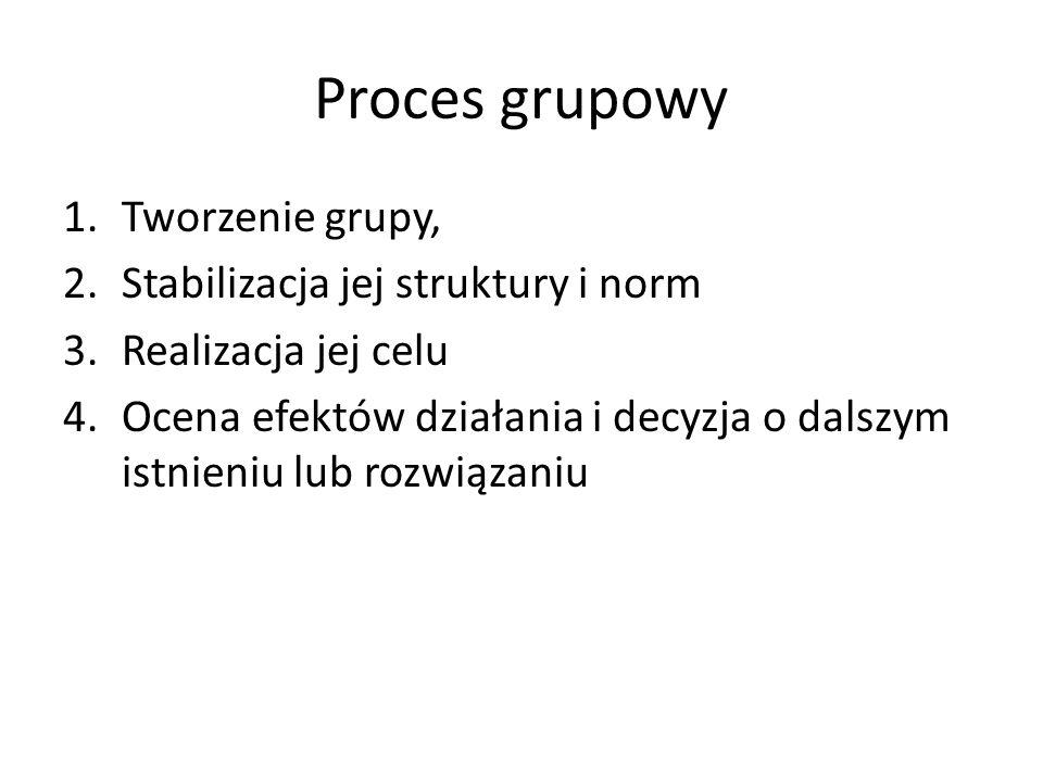 Proces grupowy 1.Tworzenie grupy, 2.Stabilizacja jej struktury i norm 3.Realizacja jej celu 4.Ocena efektów działania i decyzja o dalszym istnieniu lu