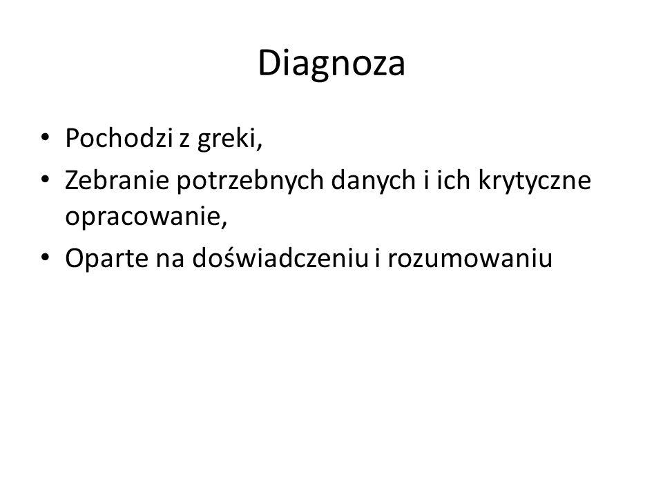 Diagnoza Pochodzi z greki, Zebranie potrzebnych danych i ich krytyczne opracowanie, Oparte na doświadczeniu i rozumowaniu