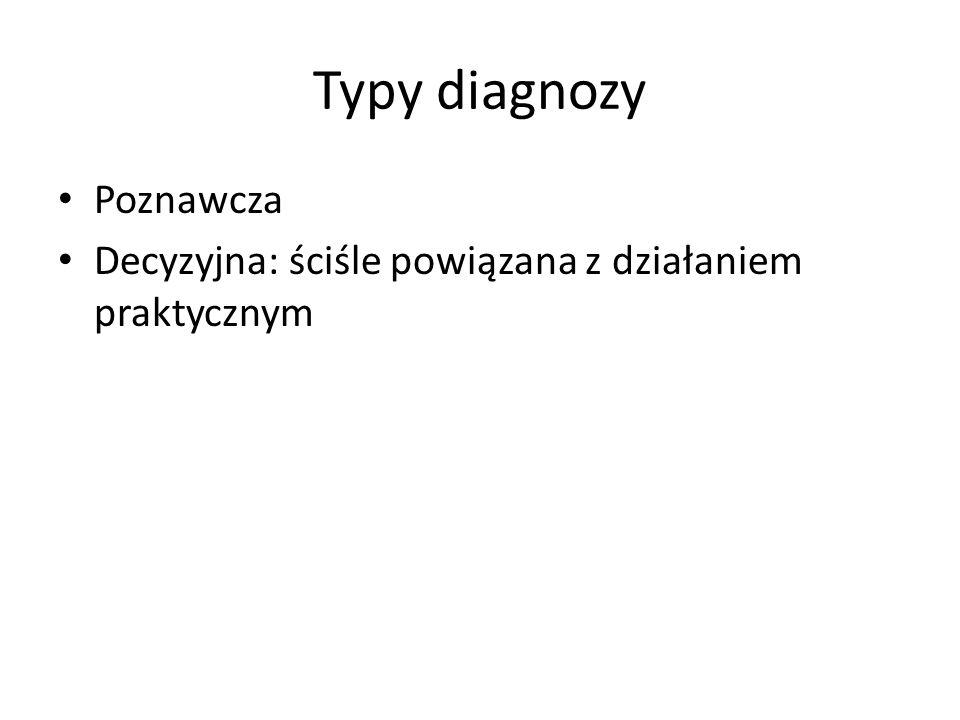 Typy diagnozy Poznawcza Decyzyjna: ściśle powiązana z działaniem praktycznym