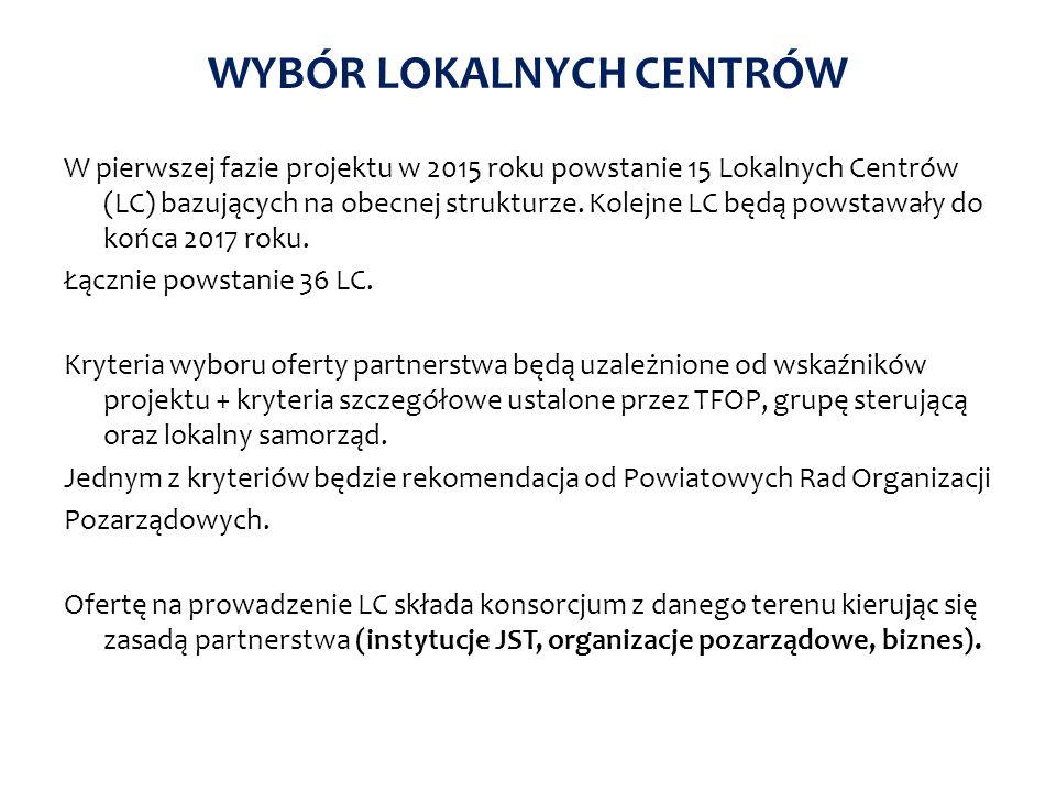 WYBÓR LOKALNYCH CENTRÓW W pierwszej fazie projektu w 2015 roku powstanie 15 Lokalnych Centrów (LC) bazujących na obecnej strukturze. Kolejne LC będą p