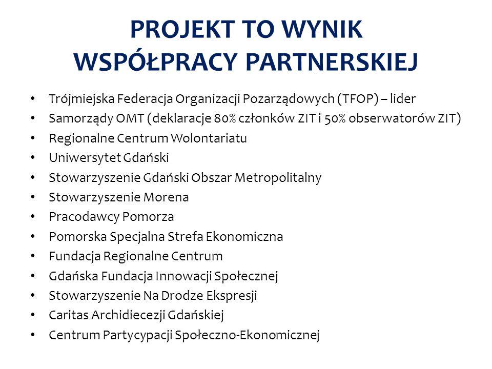 USTALENIA: Do 30 czerwca należy zorganizować spotkanie, na którym ma się dokonać wybór trybu i zasad powołania lokalnego partnerstwa/konsorcjum oraz wybór operatora LC W konsorcjum/partnerstwie min 50% stanowią NGO Powszechne poinformowanie organizacji o inicjatywie tworzenia LC oraz zaproszenie do udziału w spotkaniu poprzez umieszczenie informacji na stronie www.scop.sopot.pl oraz www.sopot.plwww.scop.sopot.plwww.sopot.pl Informacja ogólna wraz z zaproszeniem do Partnerstwa i do udziału w spotkaniu (12.06.2014 r., godz.