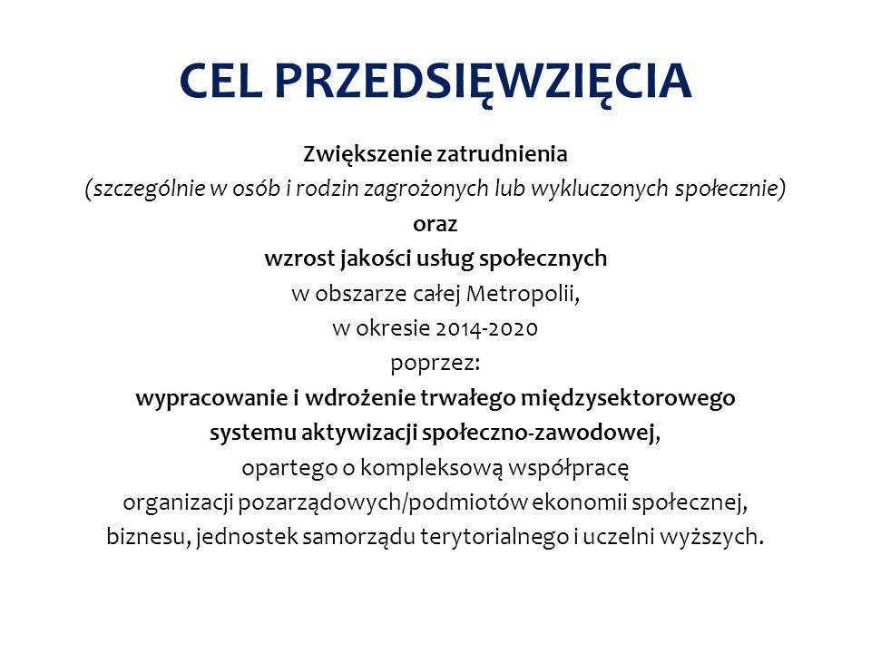 CEL PRZEDSIĘWZIĘCIA Zwiększenie zatrudnienia (szczególnie w osób i rodzin zagrożonych lub wykluczonych społecznie) oraz wzrost jakości usług społeczny