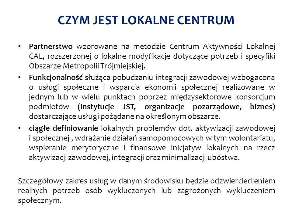 ZARZĄDZANIE NA POZIOMIE LOKALNE CENTRUM musi to być konsorcjum NGO i JST wkład własny min 15% (np.