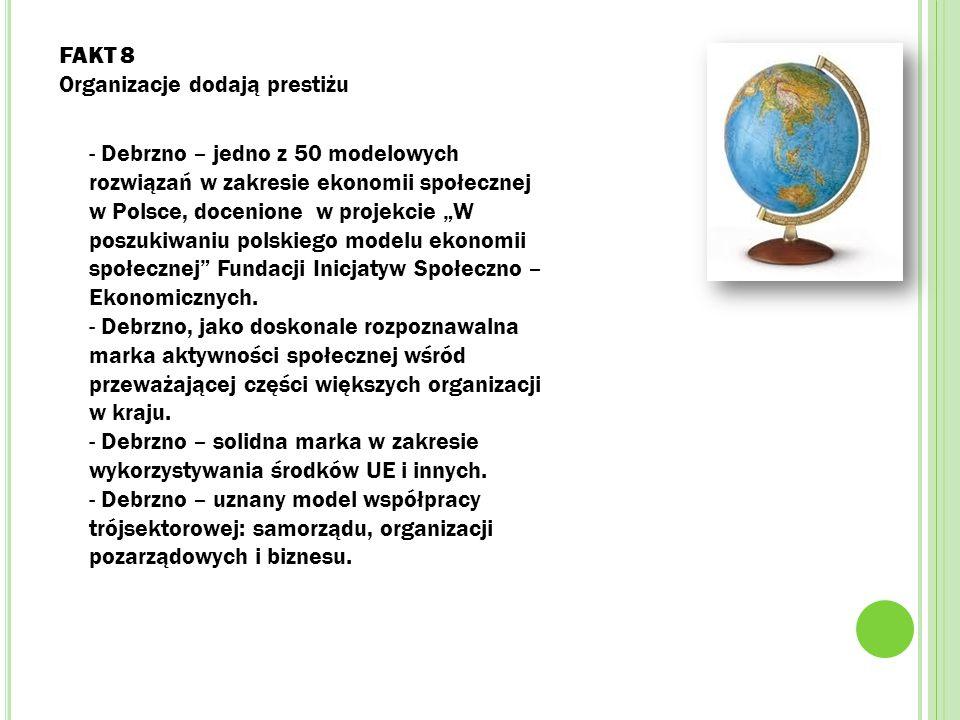 """FAKT 8 Organizacje dodają prestiżu - Debrzno – jedno z 50 modelowych rozwiązań w zakresie ekonomii społecznej w Polsce, docenione w projekcie """"W poszukiwaniu polskiego modelu ekonomii społecznej Fundacji Inicjatyw Społeczno – Ekonomicznych."""