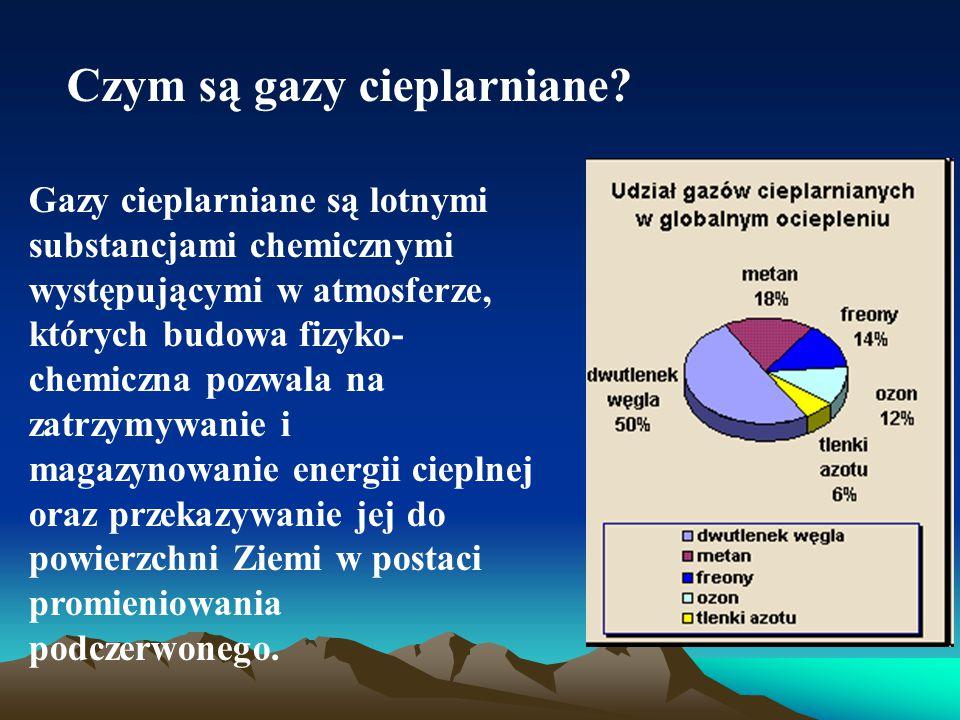 Gazy cieplarniane są lotnymi substancjami chemicznymi występującymi w atmosferze, których budowa fizyko- chemiczna pozwala na zatrzymywanie i magazynowanie energii cieplnej oraz przekazywanie jej do powierzchni Ziemi w postaci promieniowania podczerwonego.