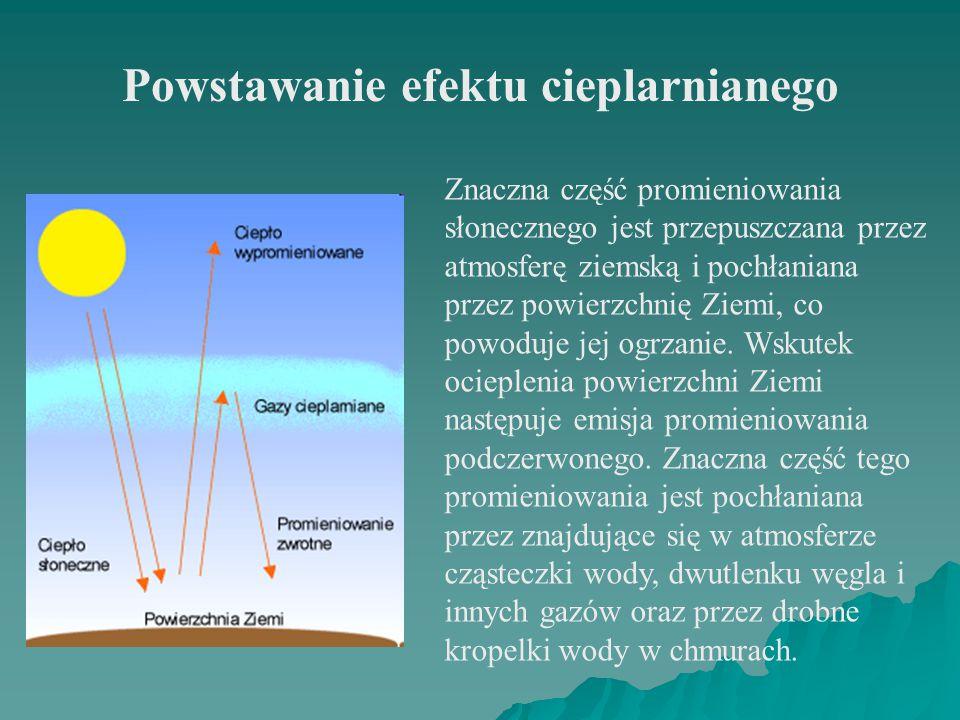 Powstawanie efektu cieplarnianego Znaczna część promieniowania słonecznego jest przepuszczana przez atmosferę ziemską i pochłaniana przez powierzchnię Ziemi, co powoduje jej ogrzanie.
