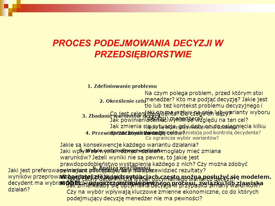 1. Zdefiniowanie problemu 2. Określenie celu 3. Zbadanie wariantów decyzji 4. Przewidzenie konsekwencji 5. Wybór optymalnego wariantu 6. Analiza wrażl