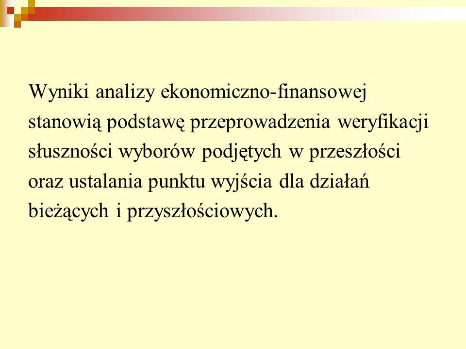Wyniki analizy ekonomiczno-finansowej stanowią podstawę przeprowadzenia weryfikacji słuszności wyborów podjętych w przeszłości oraz ustalania punktu w