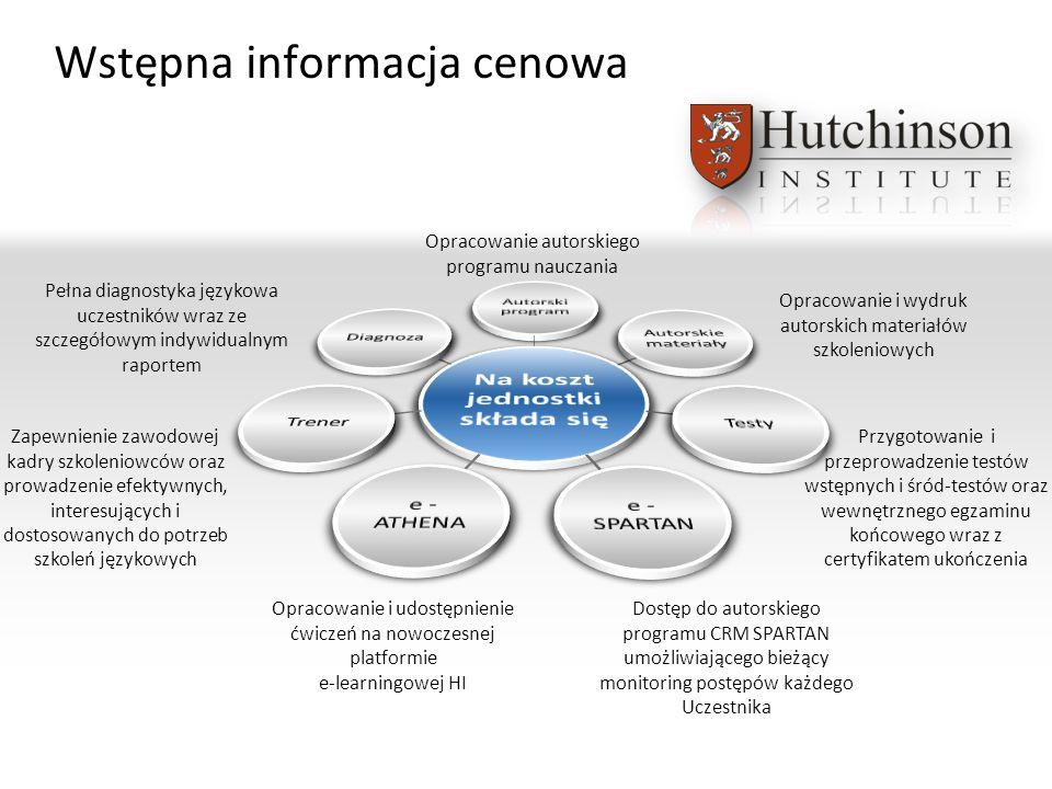 Page  9 Wstępna informacja cenowa Pełna diagnostyka językowa uczestników wraz ze szczegółowym indywidualnym raportem Opracowanie i udostępnienie ćwic