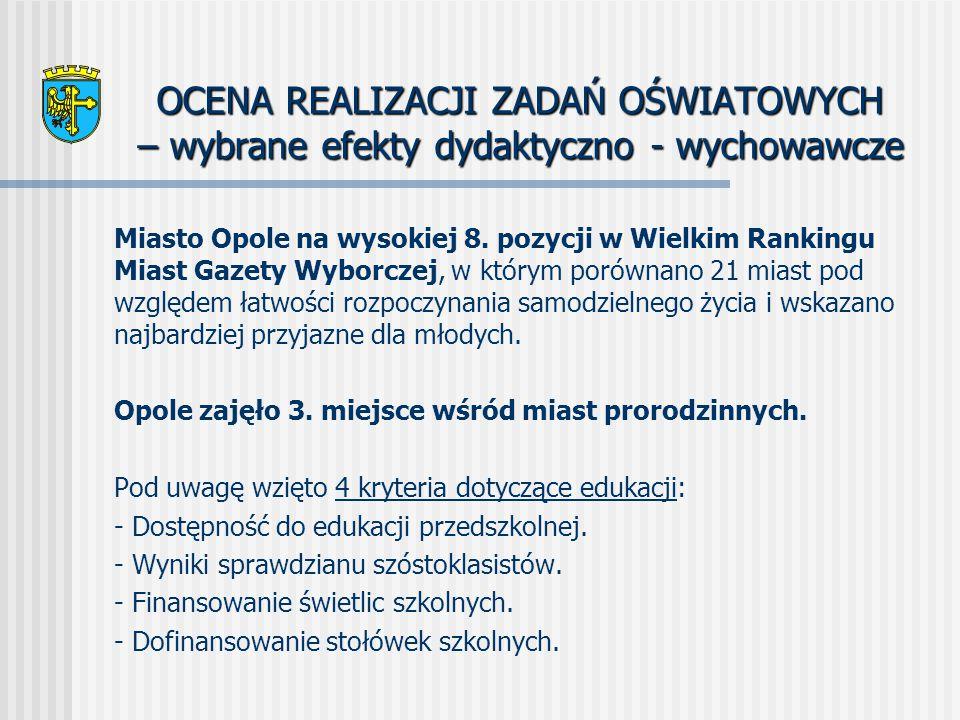 OCENA REALIZACJI ZADAŃ OŚWIATOWYCH – wybrane efekty dydaktyczno - wychowawcze Miasto Opole na wysokiej 8.