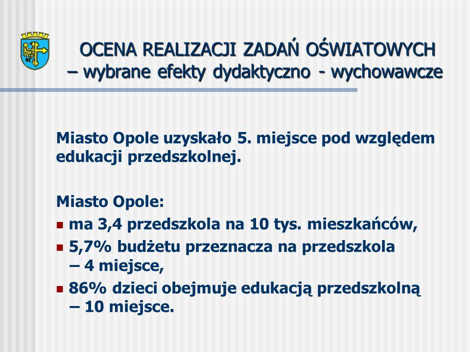 OCENA REALIZACJI ZADAŃ OŚWIATOWYCH – wybrane efekty dydaktyczno - wychowawcze OCENA REALIZACJI ZADAŃ OŚWIATOWYCH – wybrane efekty dydaktyczno - wychowawcze Miasto Opole uzyskało 5.