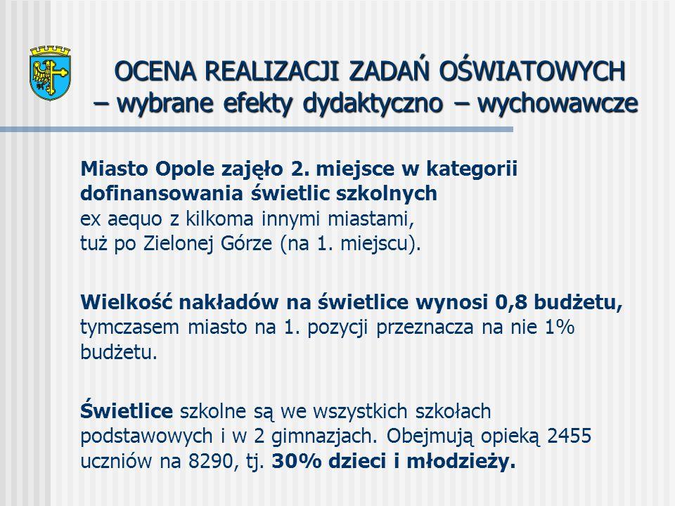 OCENA REALIZACJI ZADAŃ OŚWIATOWYCH – wybrane efekty dydaktyczno – wychowawcze OCENA REALIZACJI ZADAŃ OŚWIATOWYCH – wybrane efekty dydaktyczno – wychowawcze Miasto Opole zajęło 2.