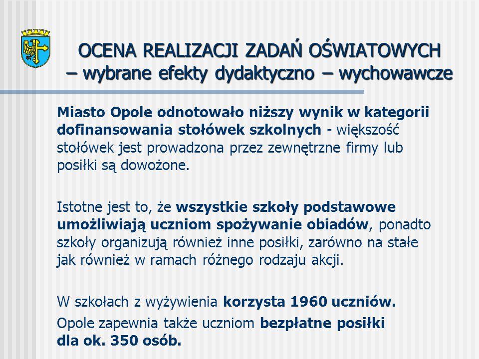 OCENA REALIZACJI ZADAŃ OŚWIATOWYCH – wybrane efekty dydaktyczno – wychowawcze Miasto Opole odnotowało niższy wynik w kategorii dofinansowania stołówek szkolnych - większość stołówek jest prowadzona przez zewnętrzne firmy lub posiłki są dowożone.