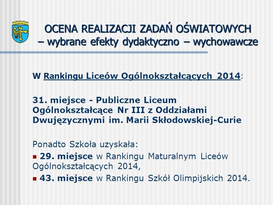 OCENA REALIZACJI ZADAŃ OŚWIATOWYCH – wybrane efekty dydaktyczno – wychowawcze W Rankingu Liceów Ogólnokształcących 2014 : 31.