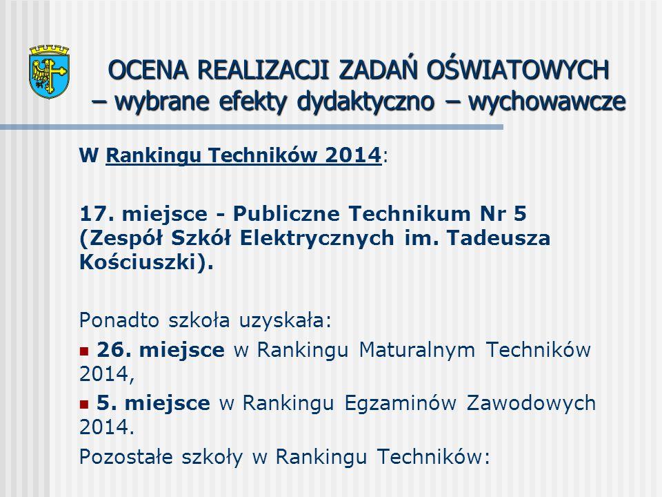 OCENA REALIZACJI ZADAŃ OŚWIATOWYCH – wybrane efekty dydaktyczno – wychowawcze W Rankingu Techników 2014 : 17.